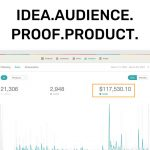 [Fast Release] Justin Welsh – Idea Audience Proof Product-The Side Income Playbook